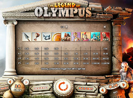 Caractere speciale păcănele Legend of Olympus