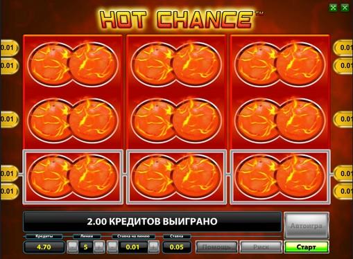 Linie câștigătoare de jocuri mecanice Hot Chance