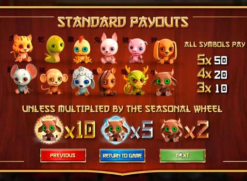 Multiplicatorul maxim al mașinii de jocuri Four Seasons