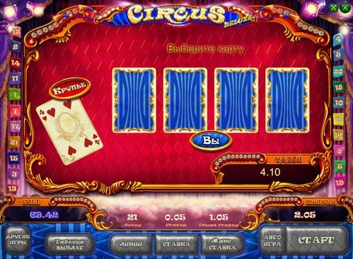 Runda de dublare a slotului Circus HD