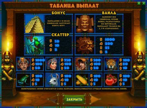 Semnele slotului Aztec Empire