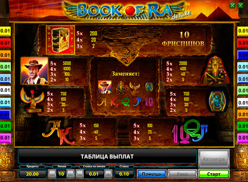 Semnele slotului Book of Ra Deluxe
