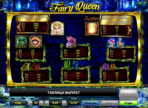Semnele slotului Fairy Queen