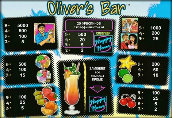 Semnele slotului Olivers Bar