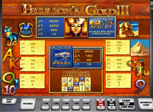 Semnele slotului Pharaoh's Gold III