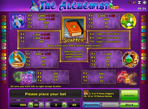 Semnele slotului The Alchemist