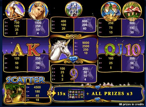 Speciale semne de jocuri mecanice Unicorn Magic