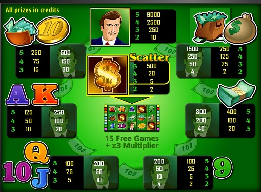 Semnele slotului The Money Game