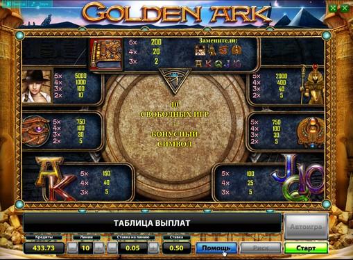 Tabelul de plăți al slotului Golden Ark Deluxe